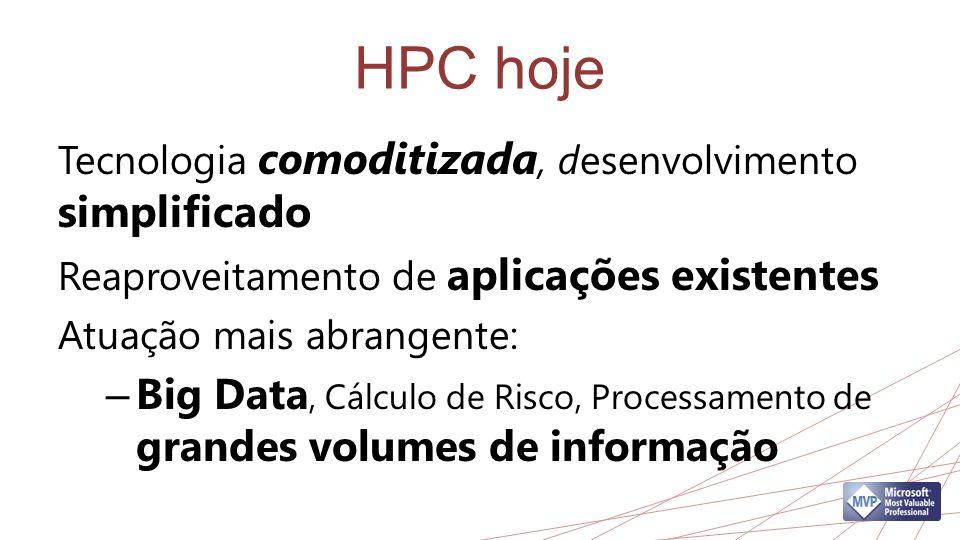 HPC hoje Tecnologia comoditizada, desenvolvimento simplificado. Reaproveitamento de aplicações existentes.