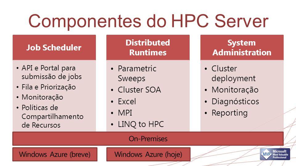 Componentes do HPC Server