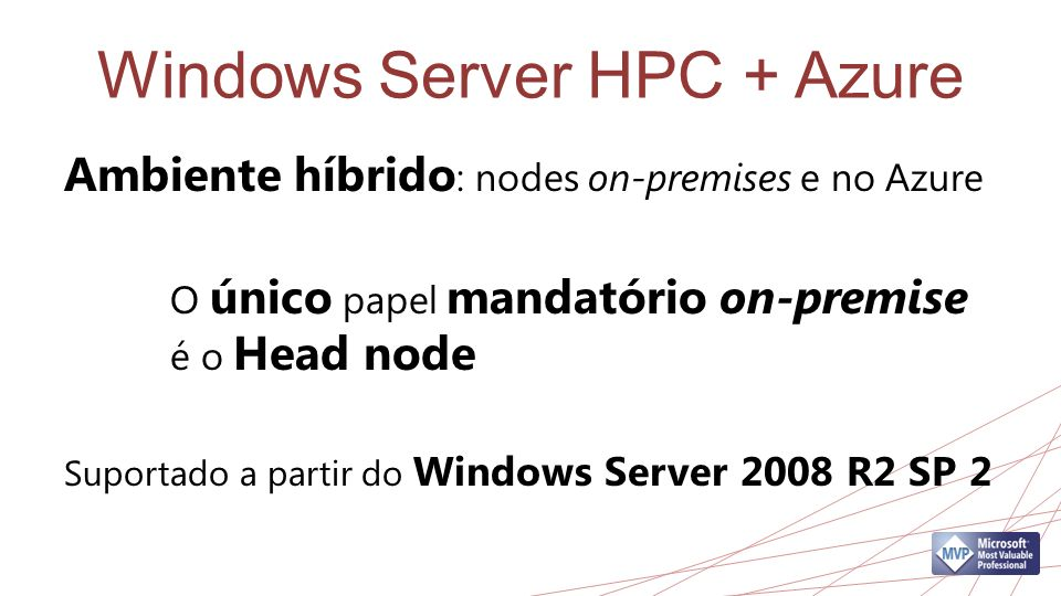 Windows Server HPC + Azure