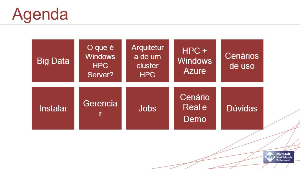 Agenda Big Data HPC + Windows Azure Cenários de uso Instalar Gerenciar