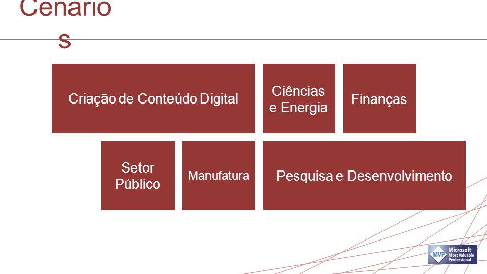 Cenários Criação de Conteúdo Digital Ciências e Energia Finanças