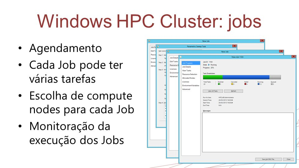 Windows HPC Cluster: jobs
