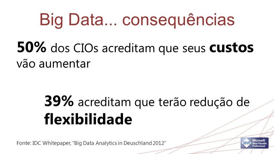 Big Data... consequências