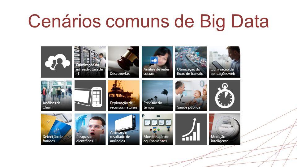 Cenários comuns de Big Data