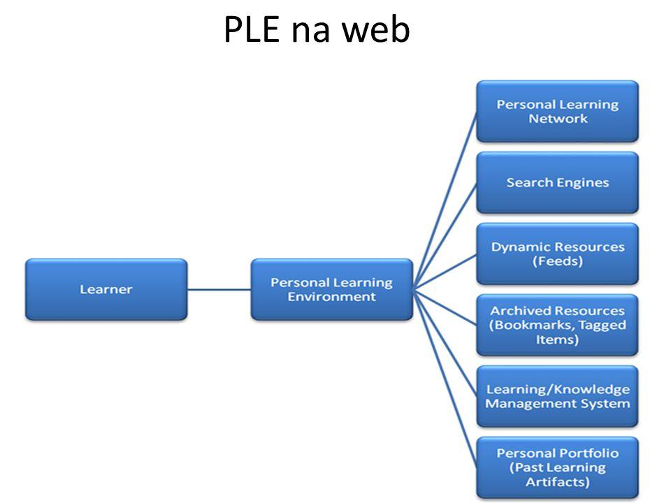 PLE na web