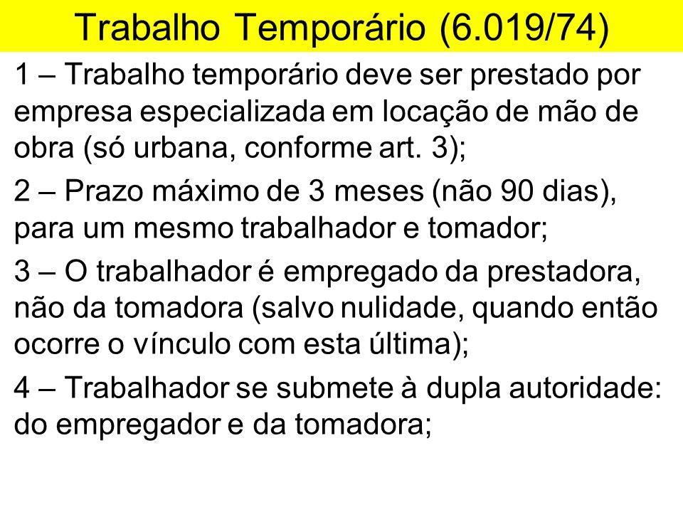 Trabalho Temporário (6.019/74)