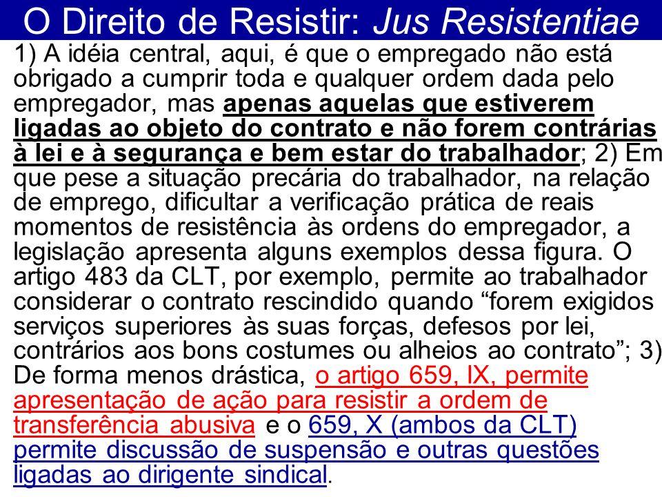 O Direito de Resistir: Jus Resistentiae