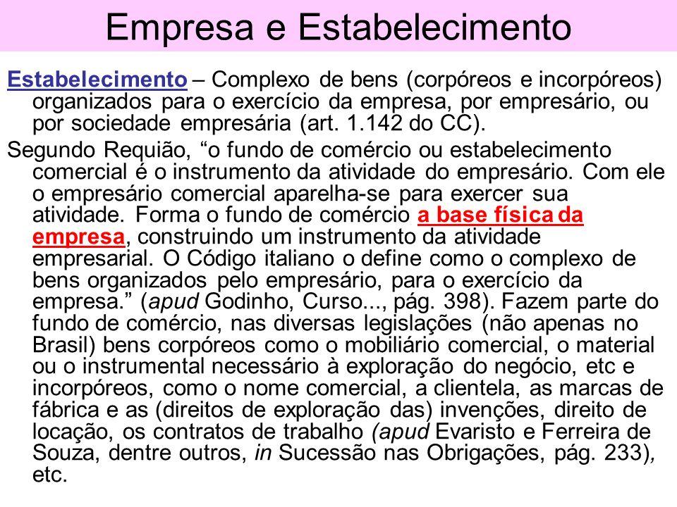 Empresa e Estabelecimento