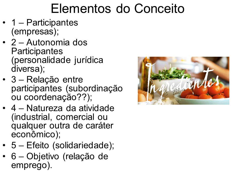 Elementos do Conceito 1 – Participantes (empresas);