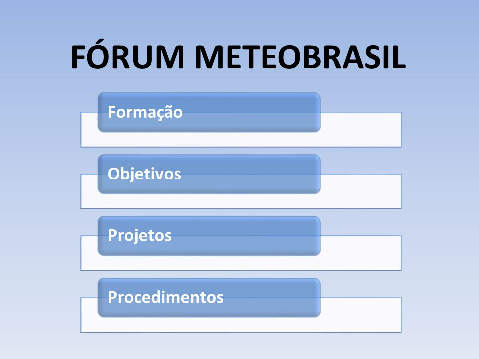 FÓRUM METEOBRASIL Formação Objetivos Projetos Procedimentos