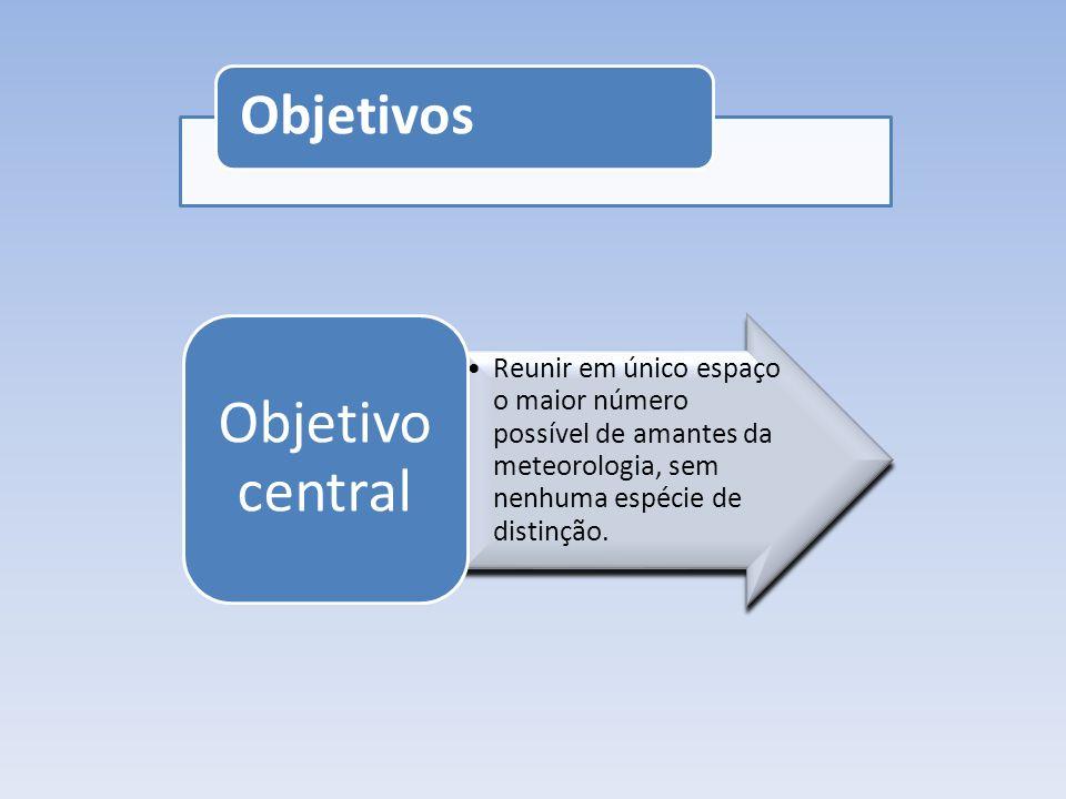 Objetivo central Objetivos