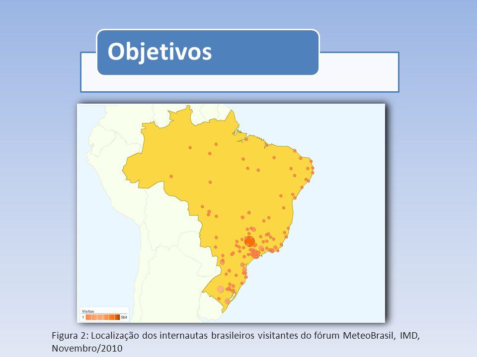 Objetivos Figura 2: Localização dos internautas brasileiros visitantes do fórum MeteoBrasil, IMD, Novembro/2010.