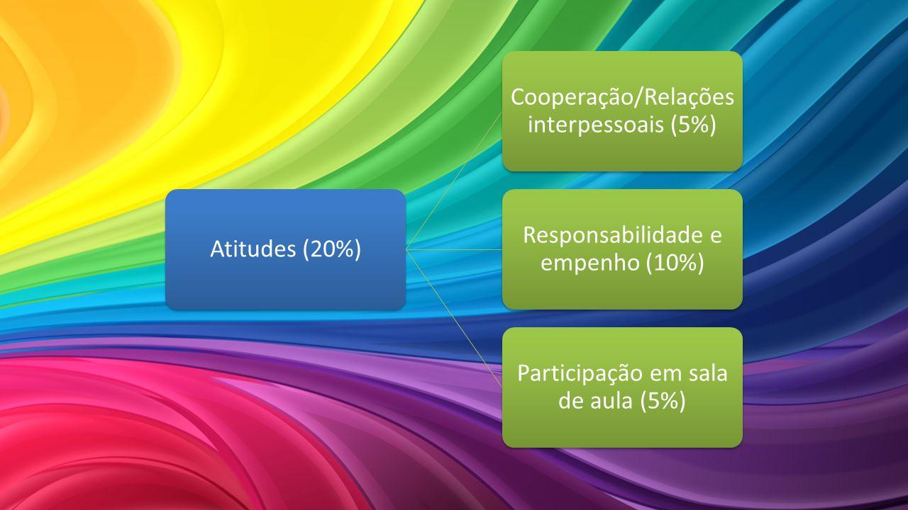 Cooperação/Relações interpessoais (5%)