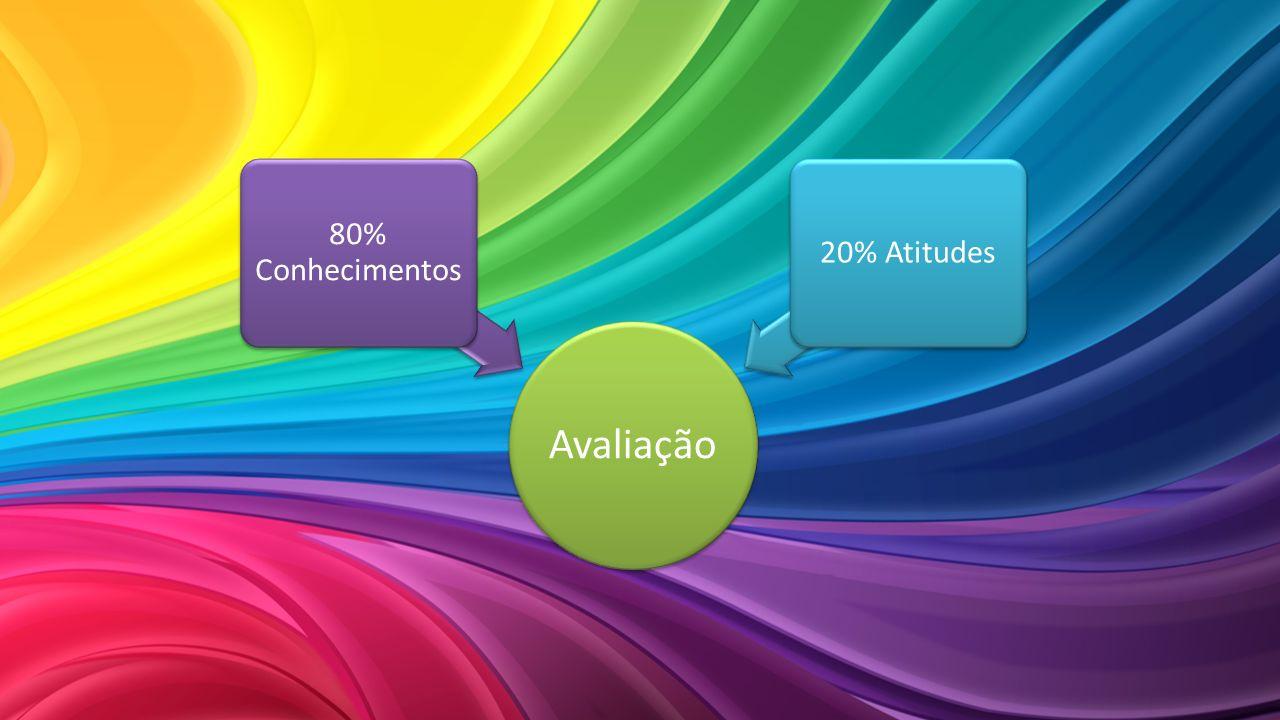 Avaliação 80% Conhecimentos 20% Atitudes