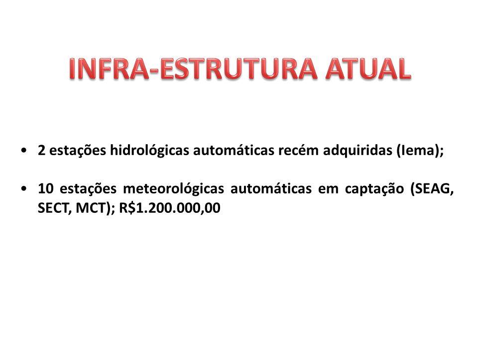INFRA-ESTRUTURA ATUAL