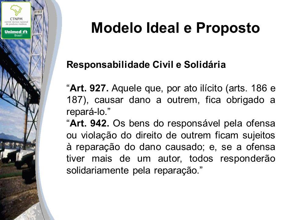 Modelo Ideal e Proposto