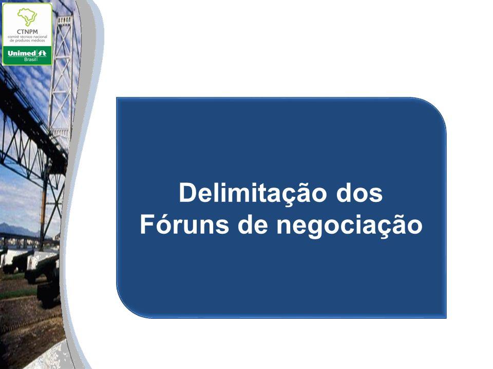 Delimitação dos Fóruns de negociação