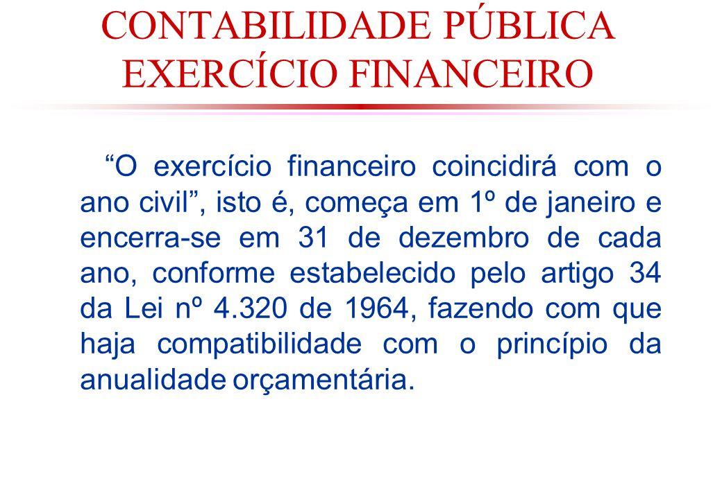 CONTABILIDADE PÚBLICA EXERCÍCIO FINANCEIRO