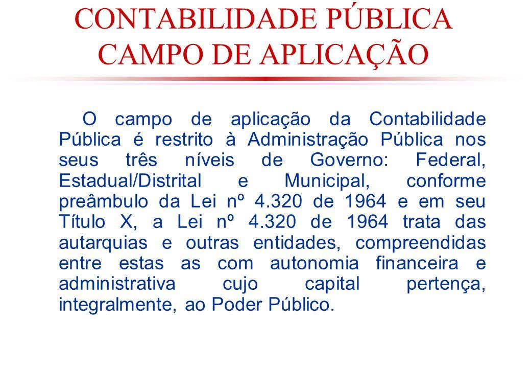 CONTABILIDADE PÚBLICA CAMPO DE APLICAÇÃO