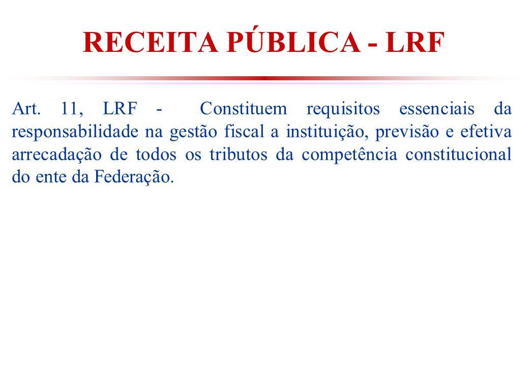 RECEITA PÚBLICA - LRF