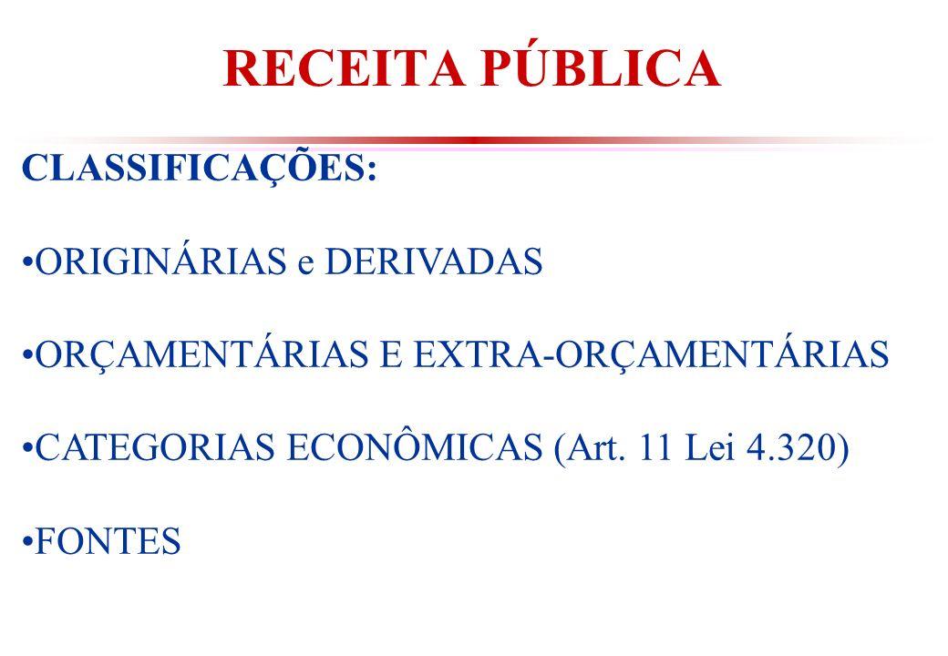 RECEITA PÚBLICA CLASSIFICAÇÕES: ORIGINÁRIAS e DERIVADAS