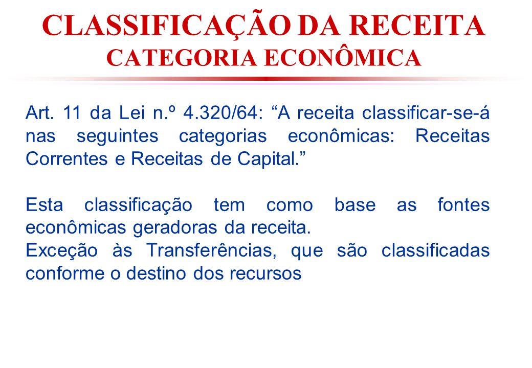 CLASSIFICAÇÃO DA RECEITA CATEGORIA ECONÔMICA
