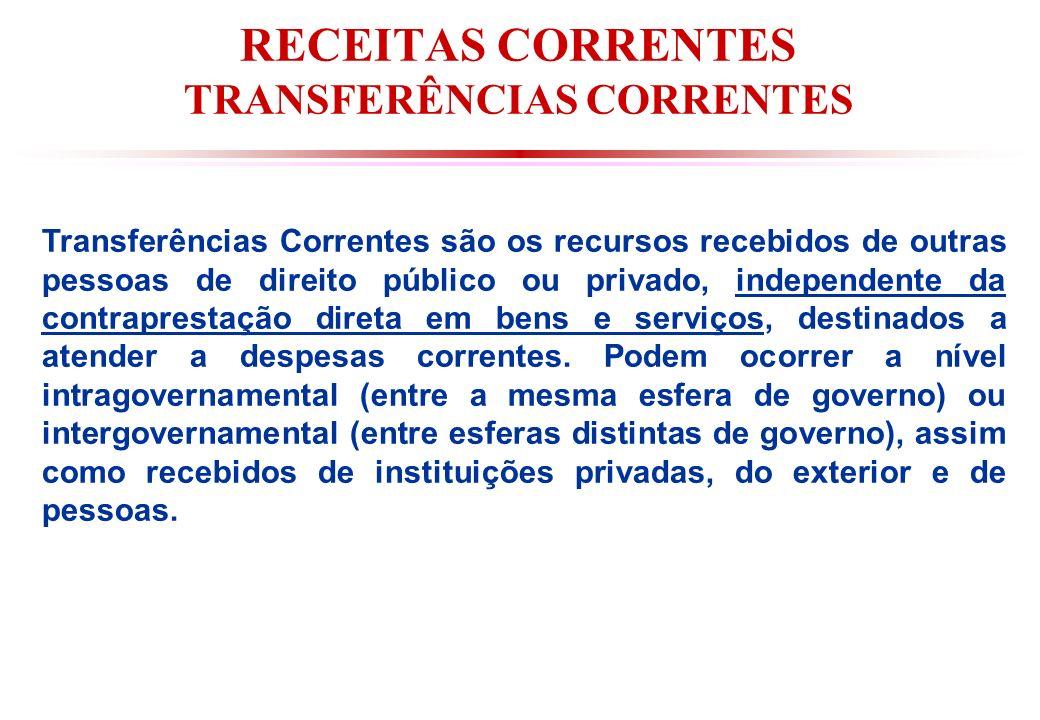 RECEITAS CORRENTES TRANSFERÊNCIAS CORRENTES