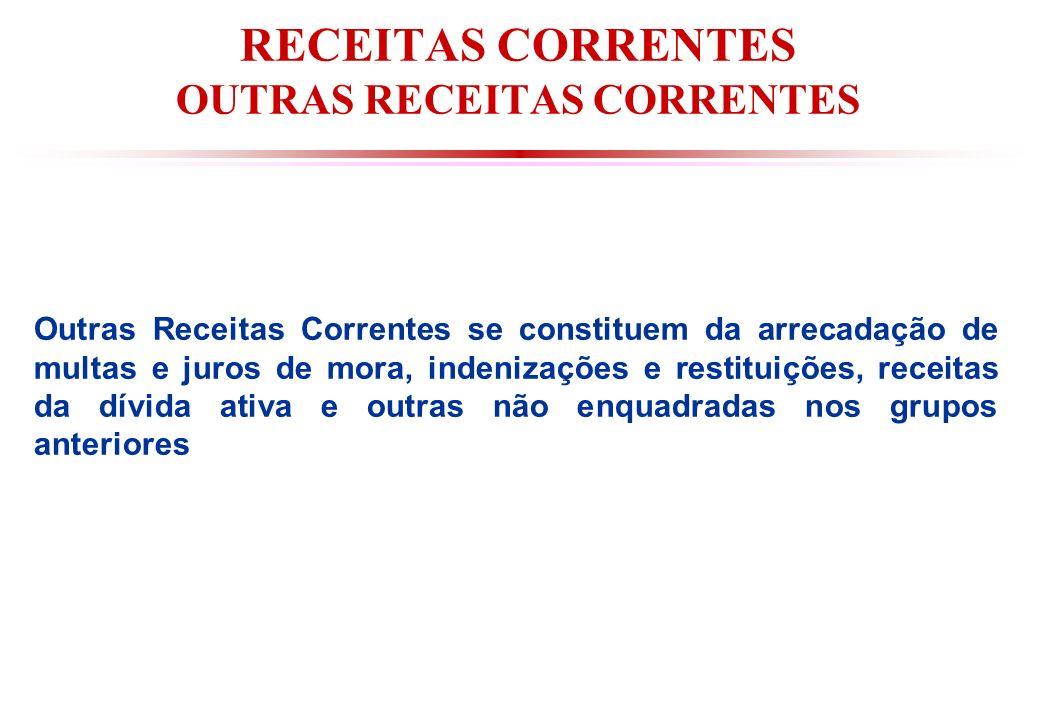 RECEITAS CORRENTES OUTRAS RECEITAS CORRENTES