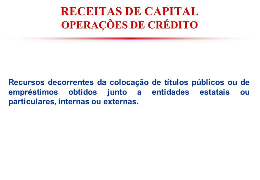 RECEITAS DE CAPITAL OPERAÇÕES DE CRÉDITO