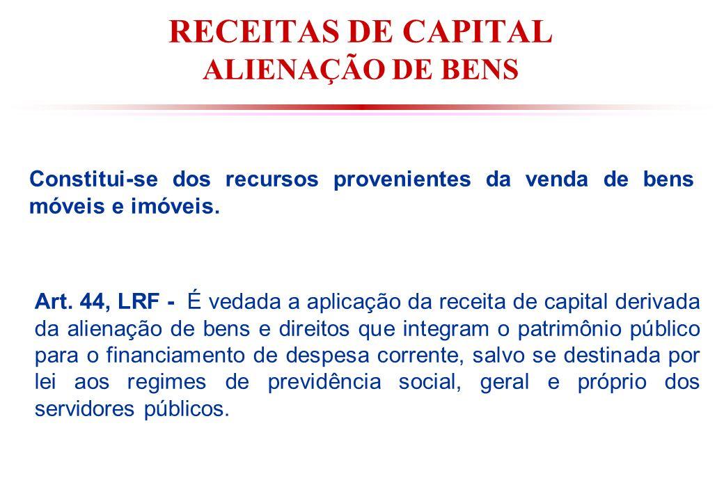 RECEITAS DE CAPITAL ALIENAÇÃO DE BENS