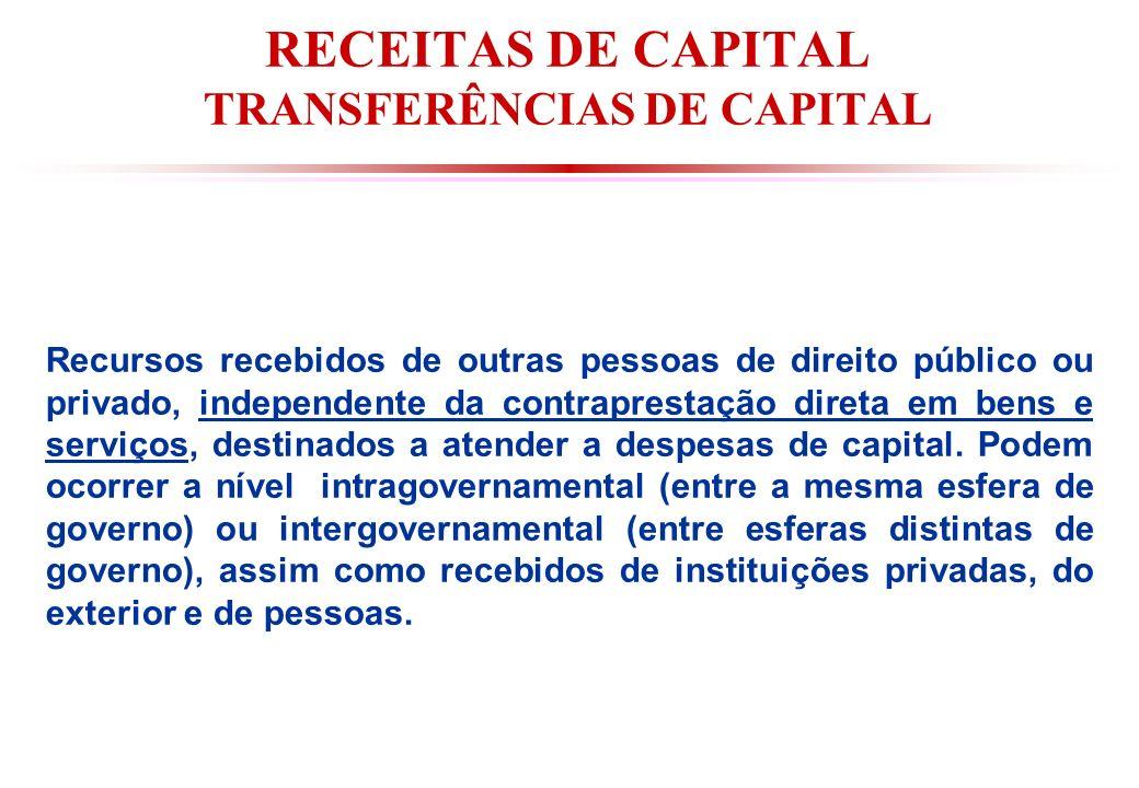 RECEITAS DE CAPITAL TRANSFERÊNCIAS DE CAPITAL