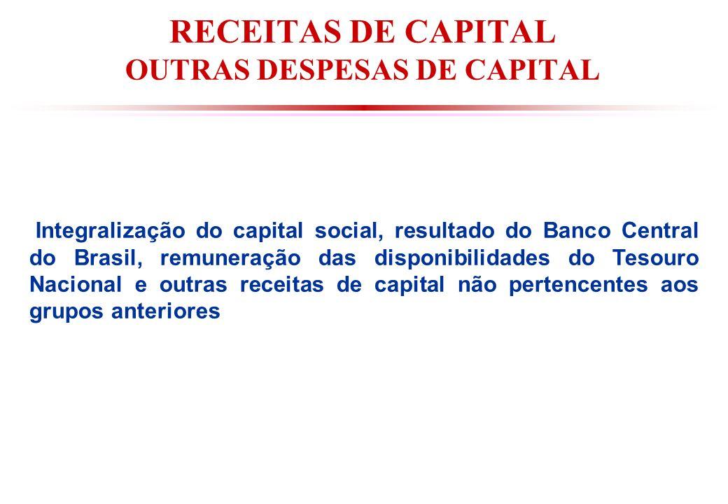 RECEITAS DE CAPITAL OUTRAS DESPESAS DE CAPITAL