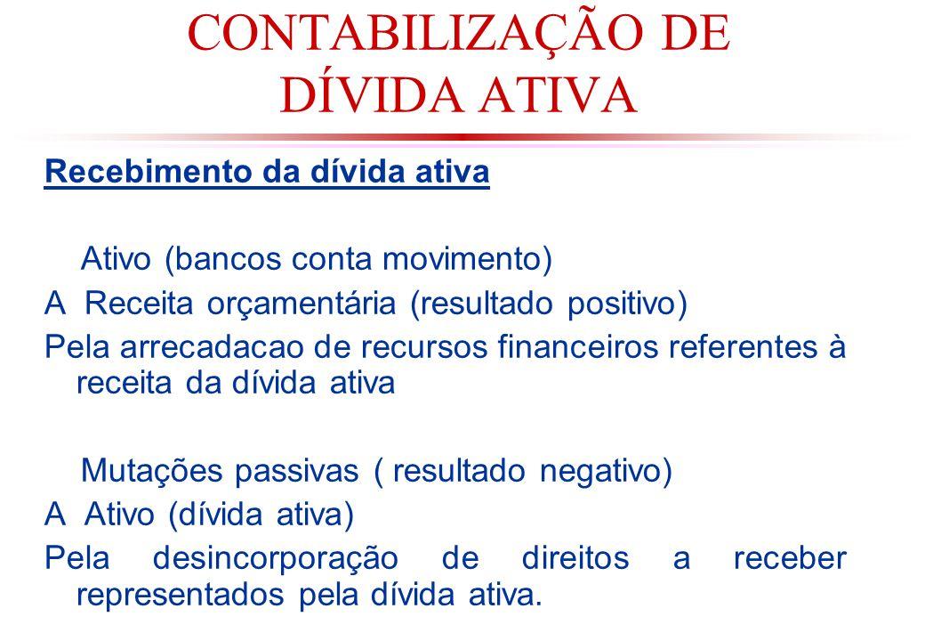CONTABILIZAÇÃO DE DÍVIDA ATIVA