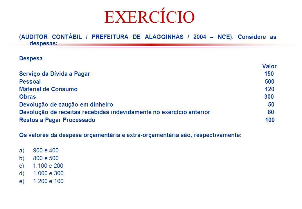 EXERCÍCIO (AUDITOR CONTÁBIL / PREFEITURA DE ALAGOINHAS / 2004 – NCE). Considere as despesas: Despesa.