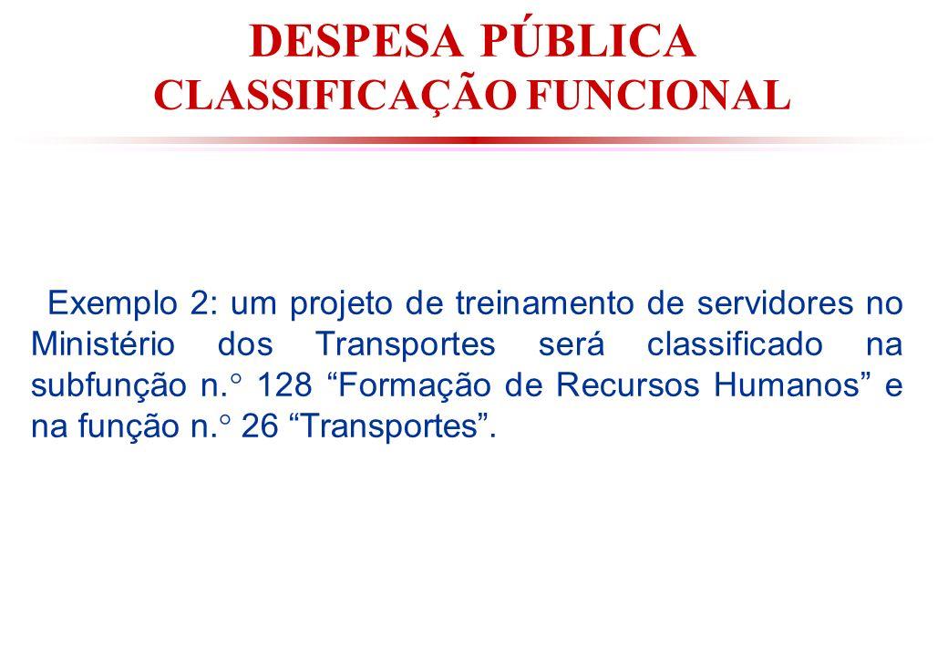 DESPESA PÚBLICA CLASSIFICAÇÃO FUNCIONAL