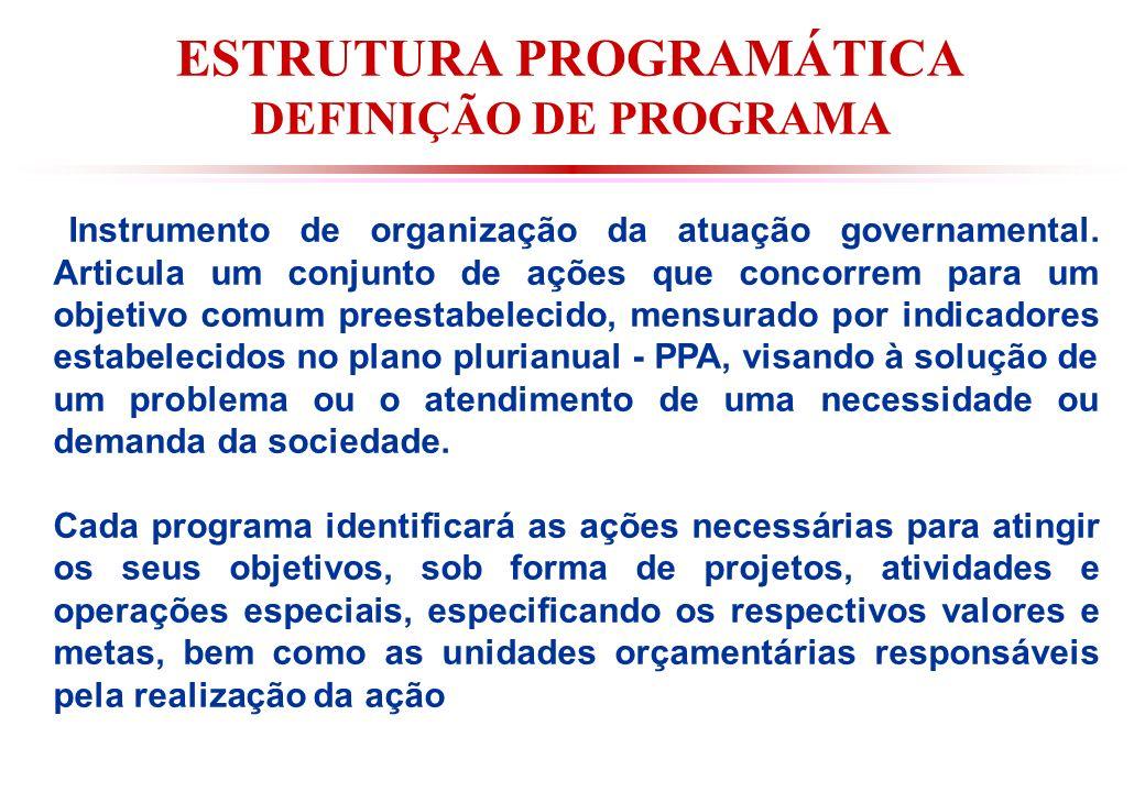 ESTRUTURA PROGRAMÁTICA DEFINIÇÃO DE PROGRAMA