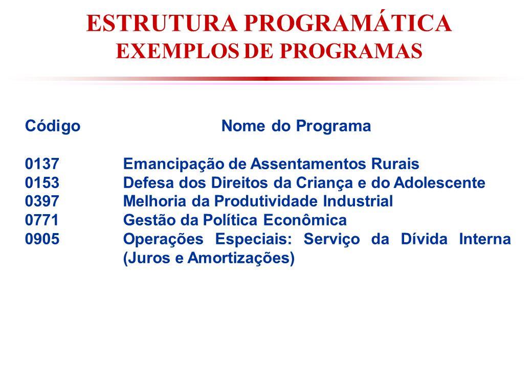 ESTRUTURA PROGRAMÁTICA EXEMPLOS DE PROGRAMAS