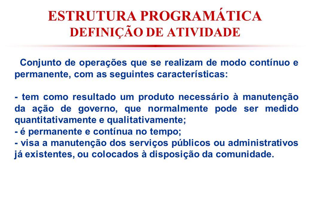ESTRUTURA PROGRAMÁTICA DEFINIÇÃO DE ATIVIDADE