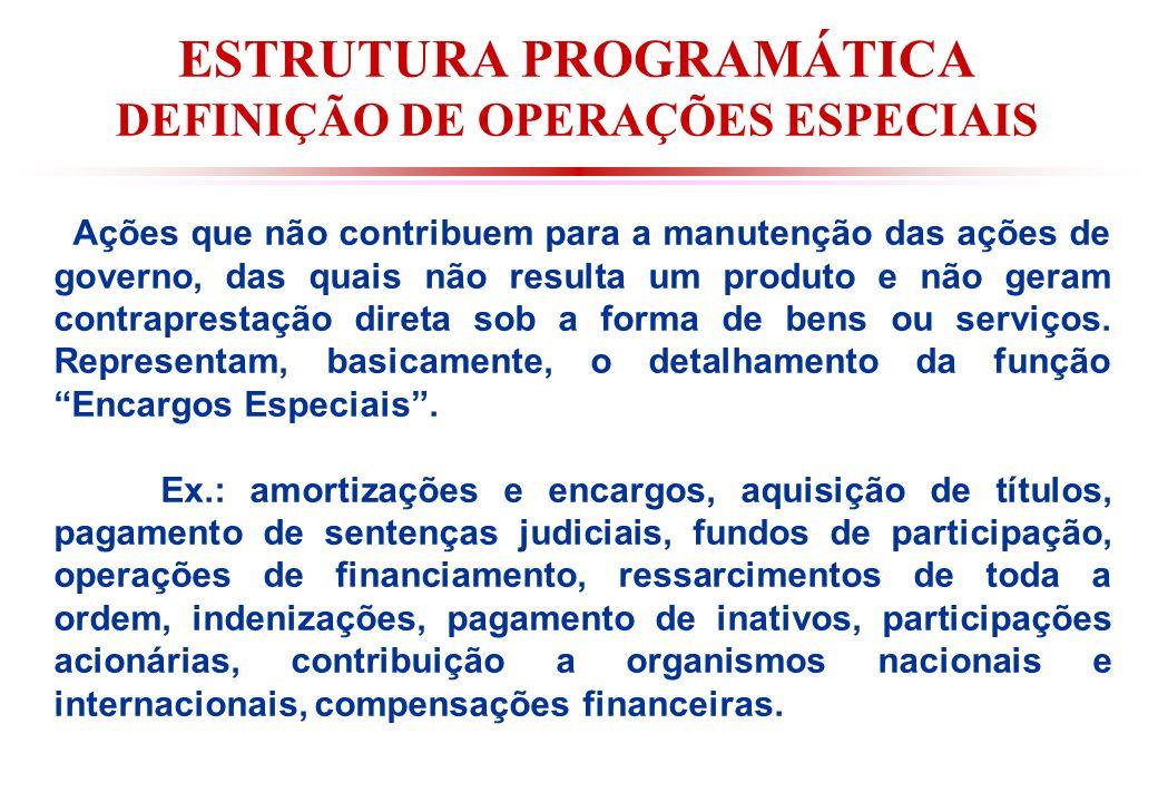 ESTRUTURA PROGRAMÁTICA DEFINIÇÃO DE OPERAÇÕES ESPECIAIS