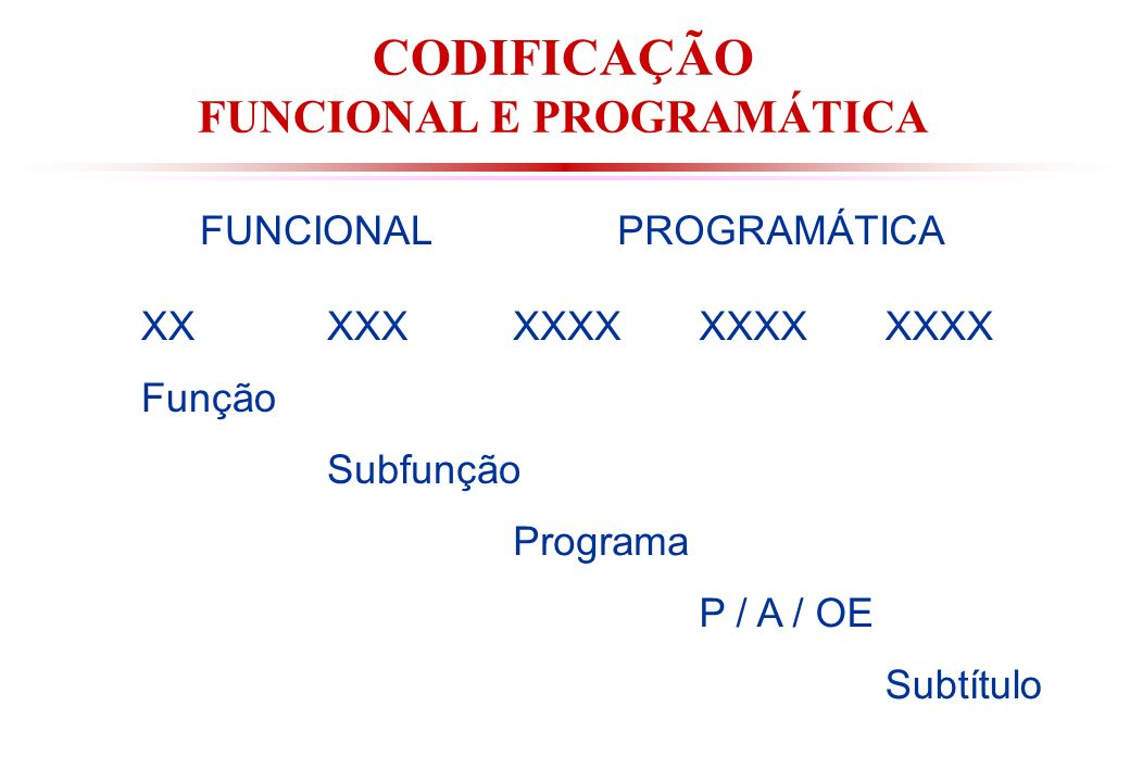 CODIFICAÇÃO FUNCIONAL E PROGRAMÁTICA