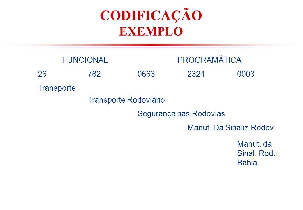 CODIFICAÇÃO EXEMPLO FUNCIONAL PROGRAMÁTICA 26 782 0663 2324 0003