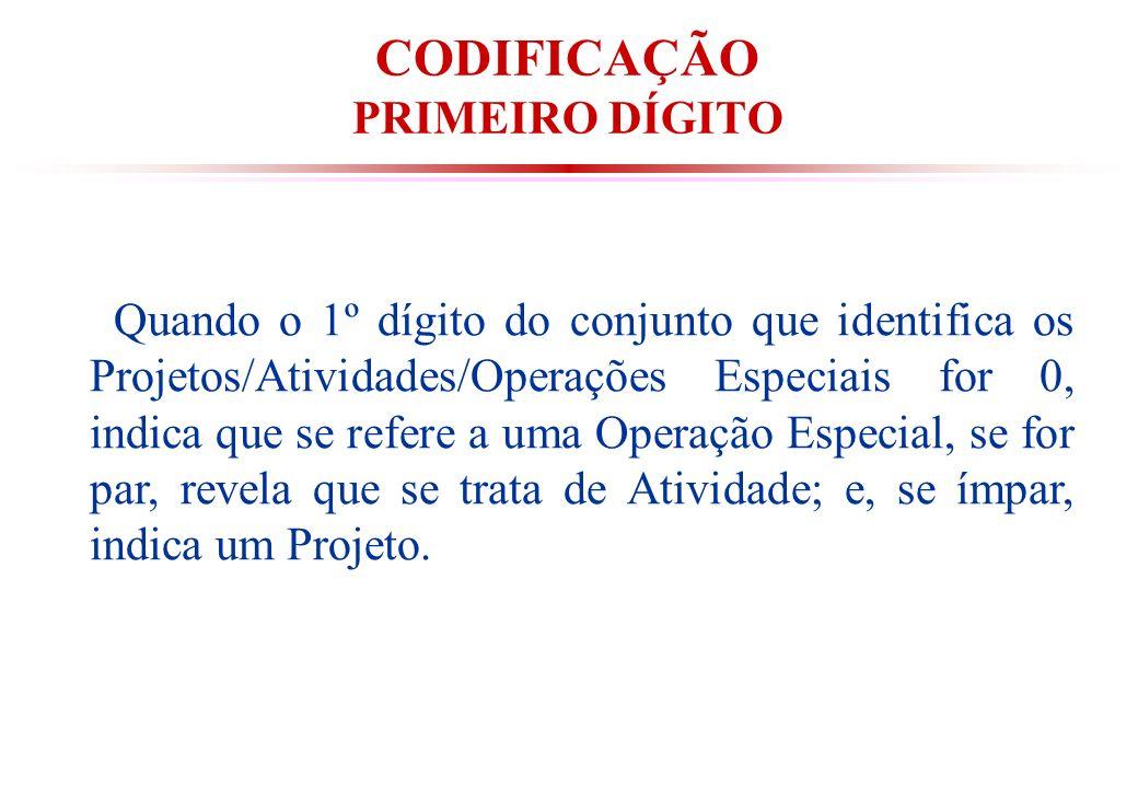 CODIFICAÇÃO PRIMEIRO DÍGITO