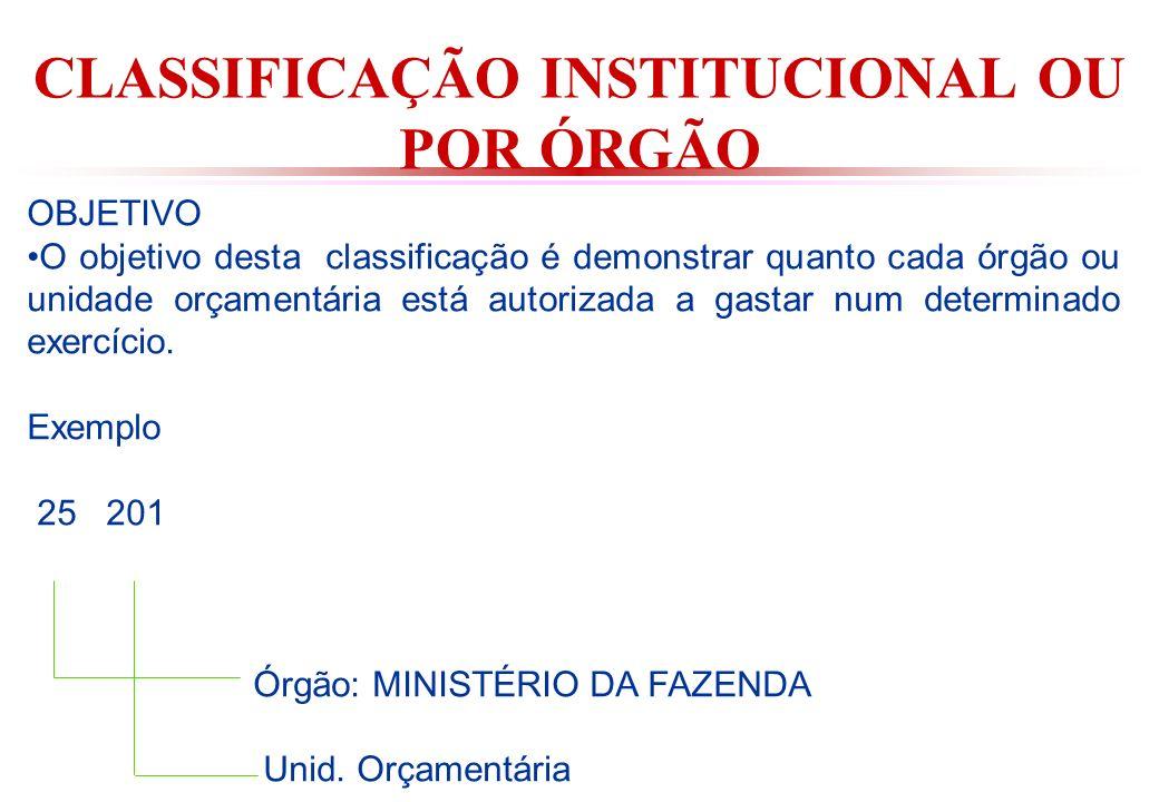 CLASSIFICAÇÃO INSTITUCIONAL OU POR ÓRGÃO