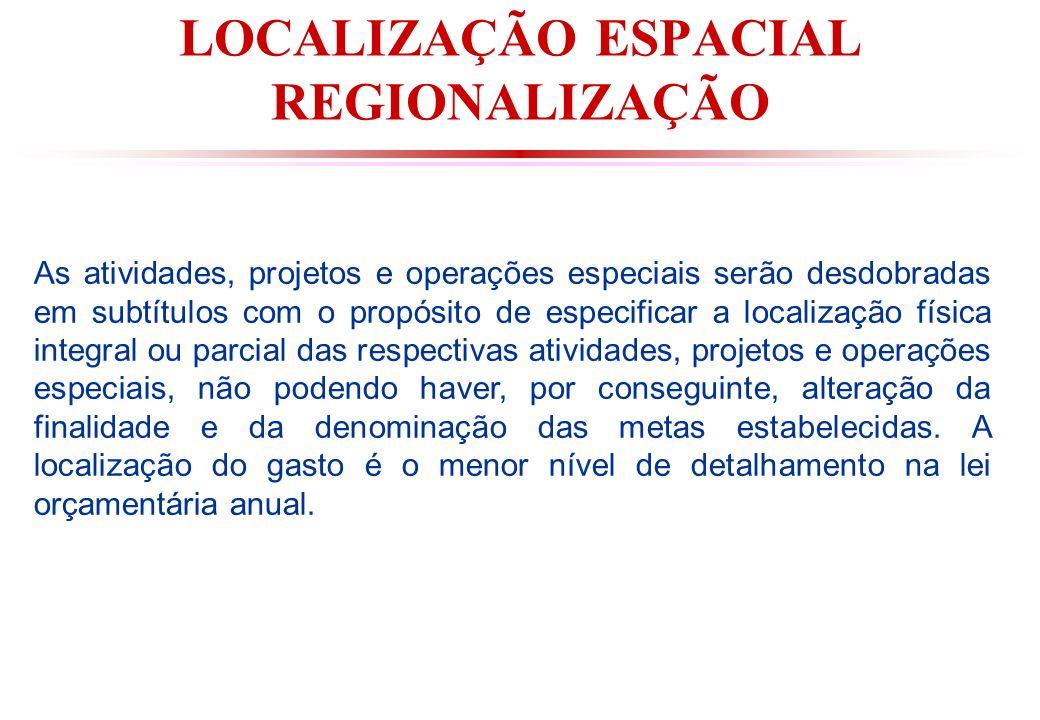 LOCALIZAÇÃO ESPACIAL REGIONALIZAÇÃO