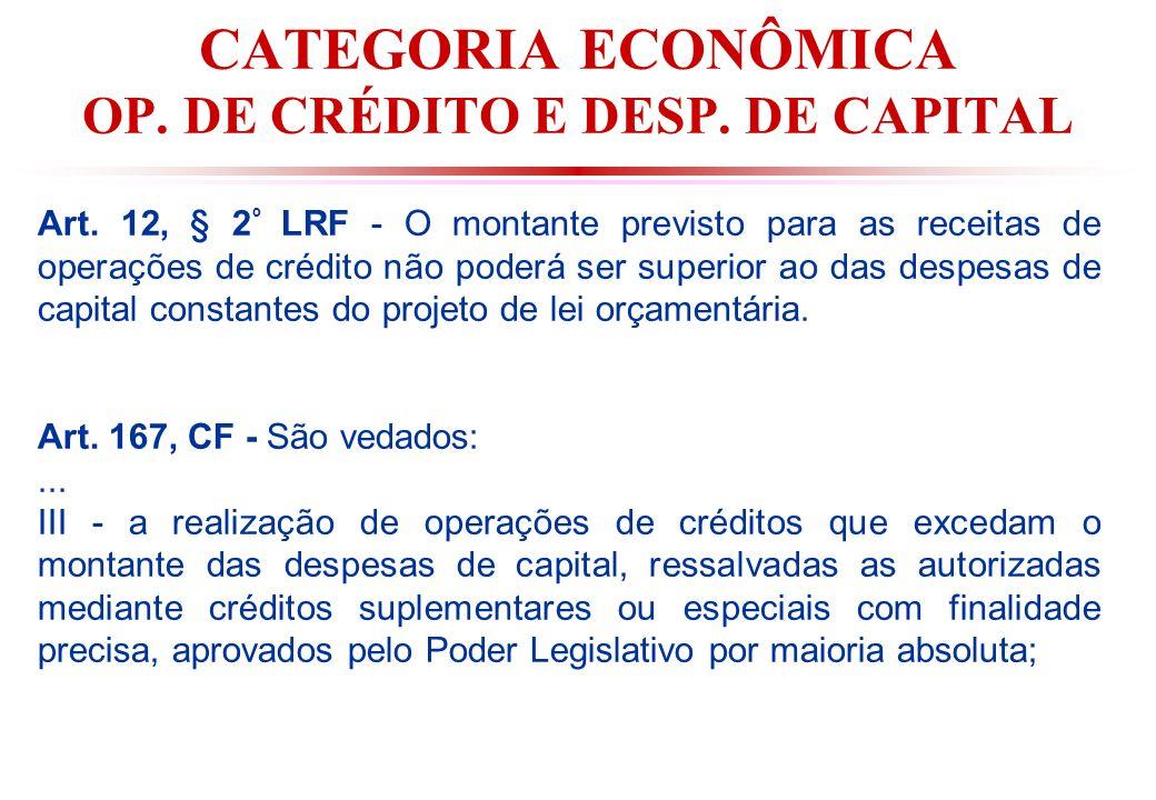 CATEGORIA ECONÔMICA OP. DE CRÉDITO E DESP. DE CAPITAL