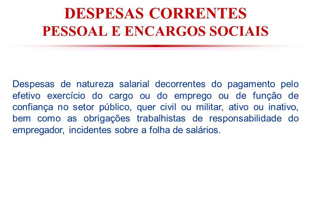 DESPESAS CORRENTES PESSOAL E ENCARGOS SOCIAIS