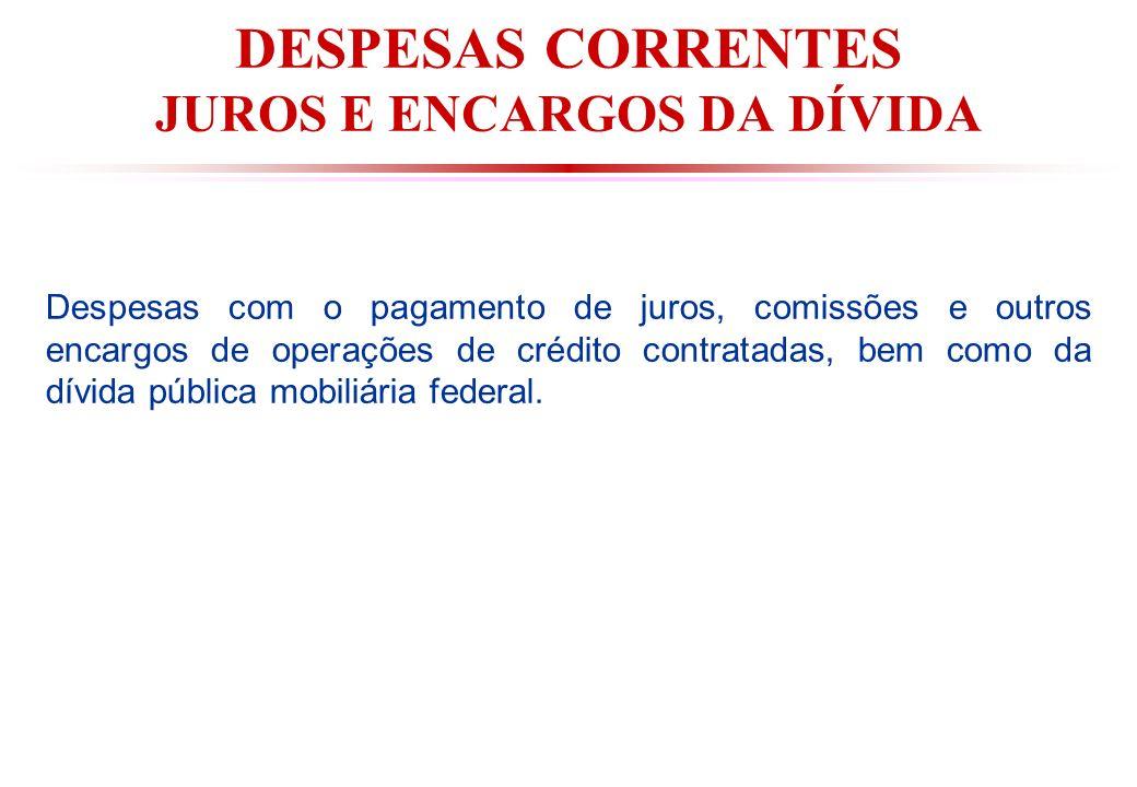 DESPESAS CORRENTES JUROS E ENCARGOS DA DÍVIDA