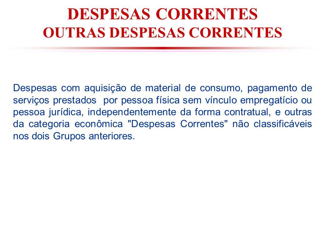 DESPESAS CORRENTES OUTRAS DESPESAS CORRENTES