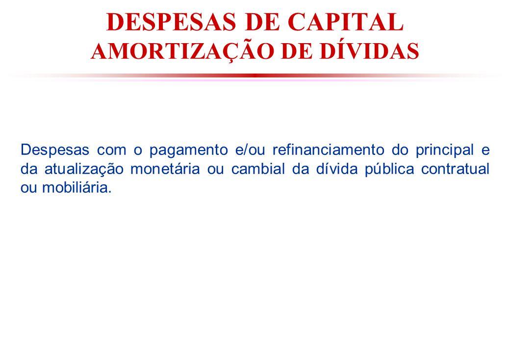 DESPESAS DE CAPITAL AMORTIZAÇÃO DE DÍVIDAS