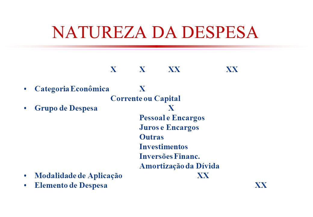 NATUREZA DA DESPESA X X XX XX Categoria Econômica X